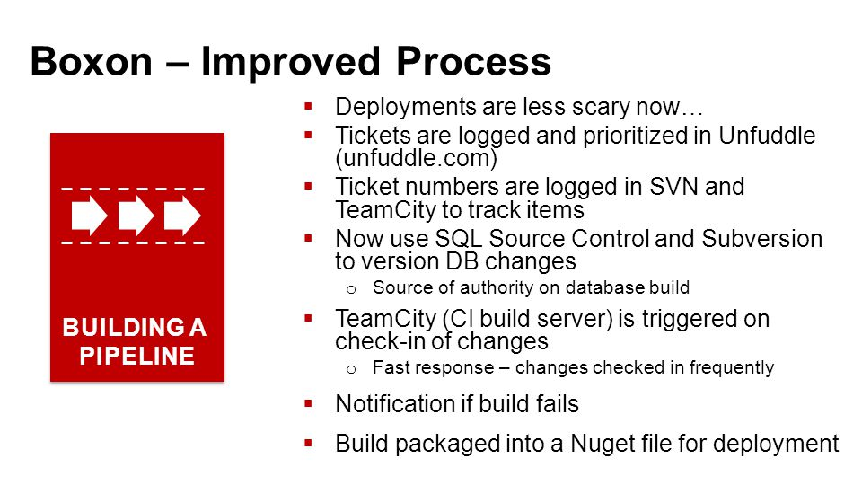 Boxon – Improved Process  Deployments are less scary now…  Tickets are logged and prioritized in Unfuddle (unfuddle.com)  Ticket numbers are logged in SVN and TeamCity to track items  Now use SQL Source Control and Subversion to version DB changes o Source of authority on database build  TeamCity (CI build server) is triggered on check-in of changes o Fast response – changes checked in frequently  Notification if build fails  Build packaged into a Nuget file for deployment BUILDING A PIPELINE