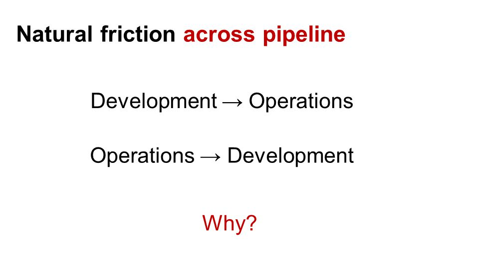 Natural friction across pipeline Development → Operations Operations → Development Why