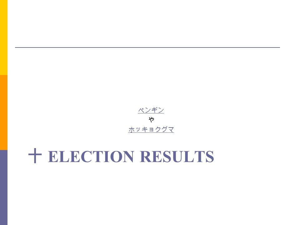十 ELECTION RESULTS ペンギン や ホッキョクグマ