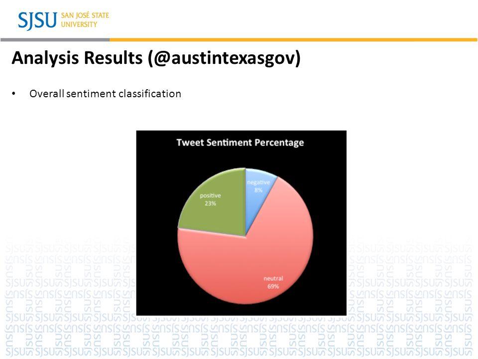 SJSU Washington Square Analysis Results (@austintexasgov) Overall sentiment classification