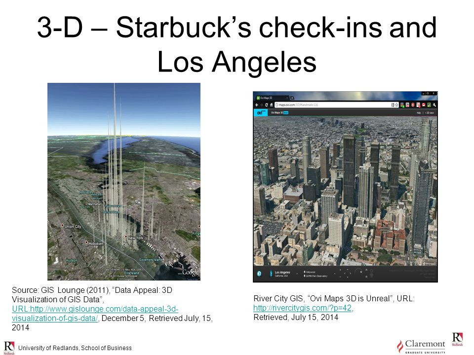 University of Redlands, School of Business 3-D – Starbuck's check-ins and Los Angeles Source: GIS Lounge (2011), Data Appeal: 3D Visualization of GIS Data , URL:http://www.gislounge.com/data-appeal-3d- visualization-of-gis-data/, December 5, Retrieved July, 15, 2014 URL:http://www.gislounge.com/data-appeal-3d- visualization-of-gis-data/ River City GIS, Ovi Maps 3D is Unreal , URL: http://rivercitygis.com/ p=42, http://rivercitygis.com/ p=42 Retrieved, July 15, 2014