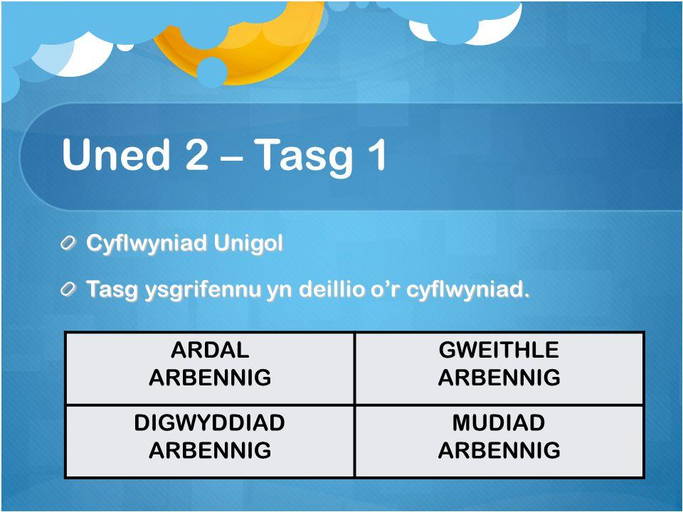 Uned 2 – Tasg 1 Cyflwyniad Unigol Tasg ysgrifennu yn deillio o'r cyflwyniad.