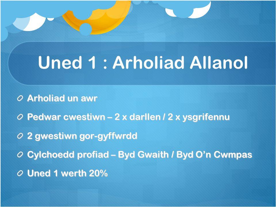 Uned 1 : Arholiad Allanol Arholiad un awr Pedwar cwestiwn – 2 x darllen / 2 x ysgrifennu 2 gwestiwn gor-gyffwrdd Cylchoedd profiad – Byd Gwaith / Byd O'n Cwmpas Uned 1 werth 20%