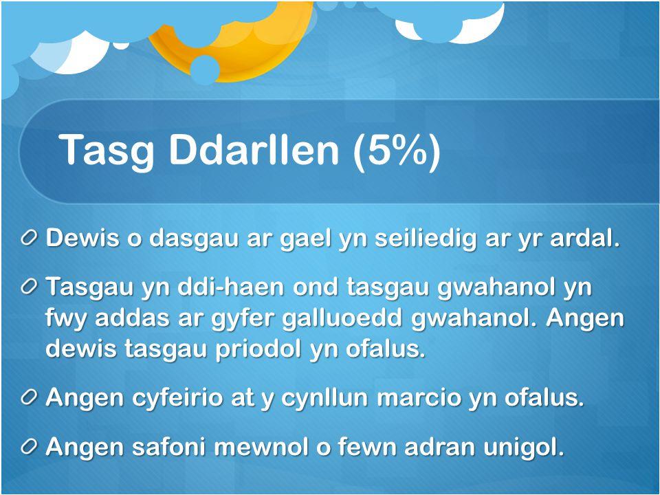 Tasg Ddarllen (5%) Dewis o dasgau ar gael yn seiliedig ar yr ardal.