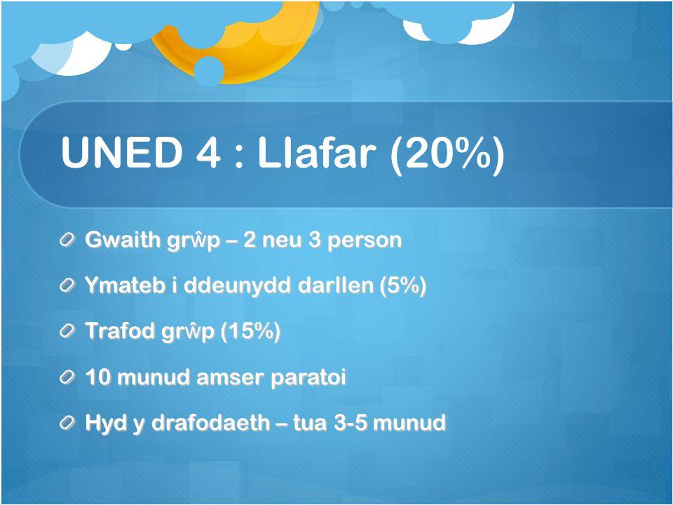 UNED 4 : Llafar (20%) Gwaith grŵp – 2 neu 3 person Ymateb i ddeunydd darllen (5%) Trafod grŵp (15%) 10 munud amser paratoi Hyd y drafodaeth – tua 3-5 munud