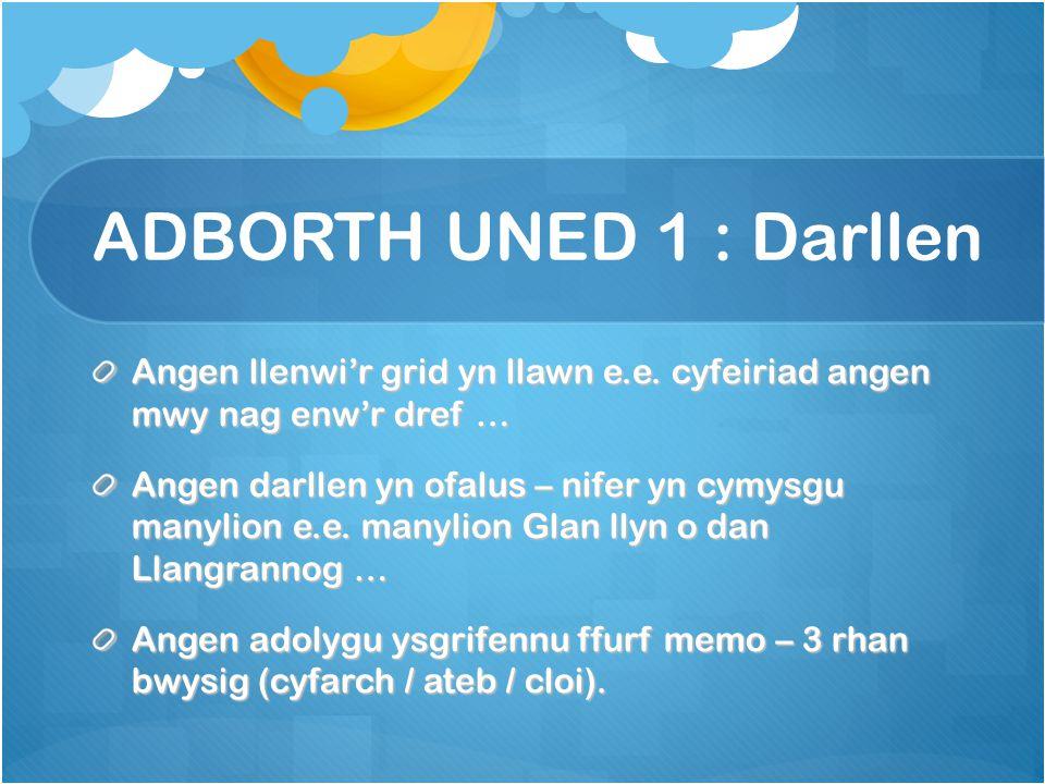 ADBORTH UNED 1 : Darllen Angen llenwi'r grid yn llawn e.e.
