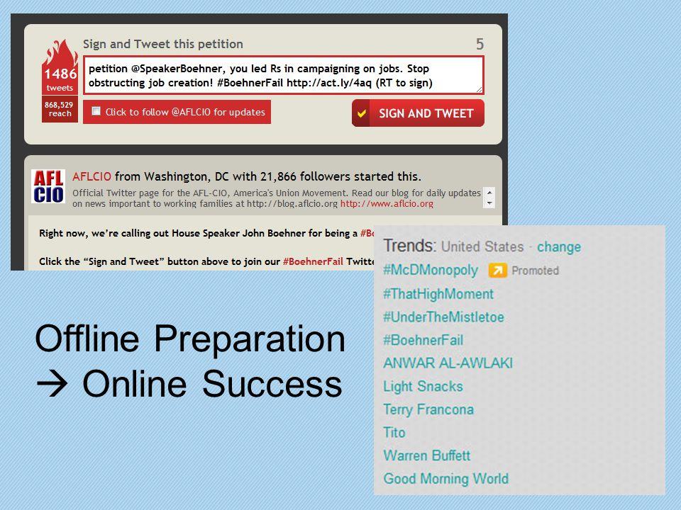 Offline Preparation  Online Success