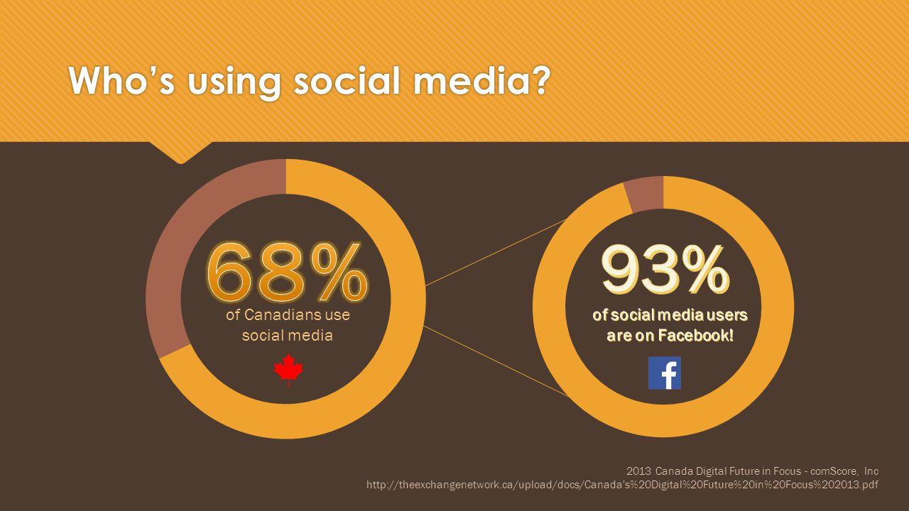 Who's using social media.