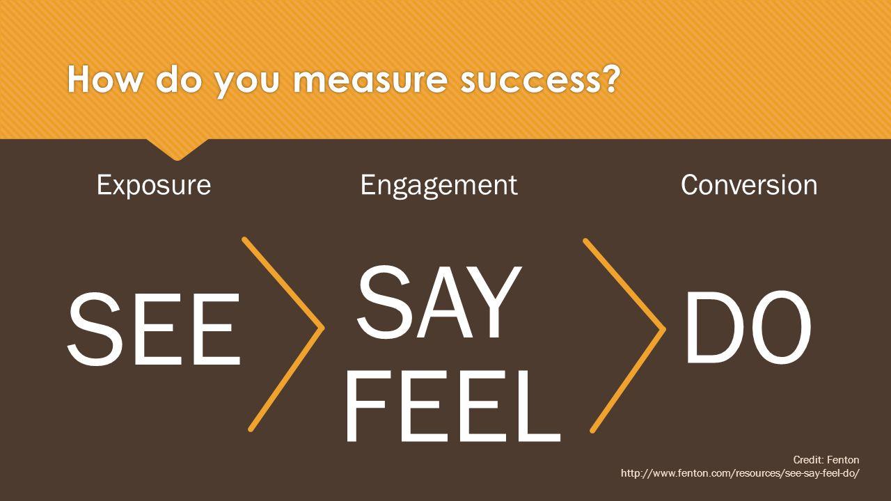 How do you measure success.