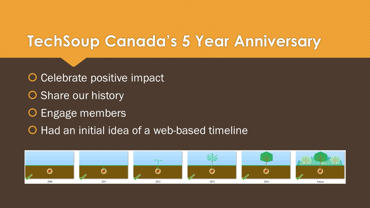 TechSoup Canada's 5 Year Anniversary  Celebrate positive impact  Share our history  Engage members  Had an initial idea of a web-based timeline