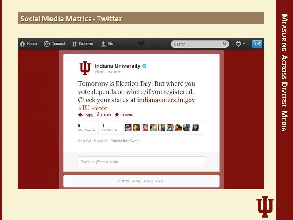 M EASURING A CROSS D IVERSE M EDIA Social Media Metrics - Twitter
