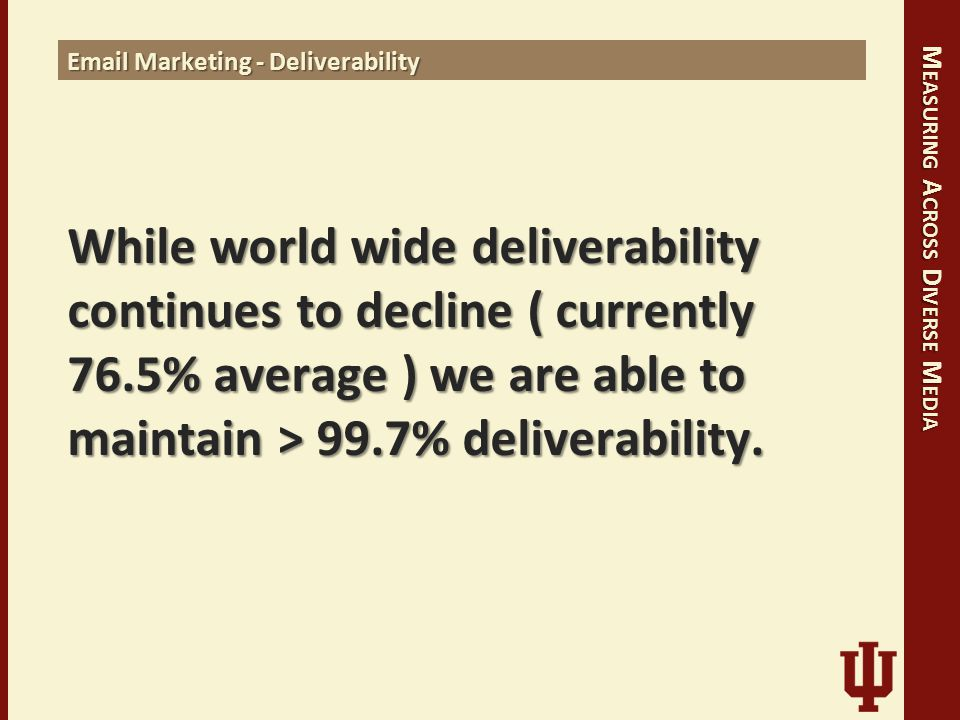 M EASURING A CROSS D IVERSE M EDIA Email Marketing - Deliverability While world wide deliverability continues to decline ( currently 76.5% average ) w