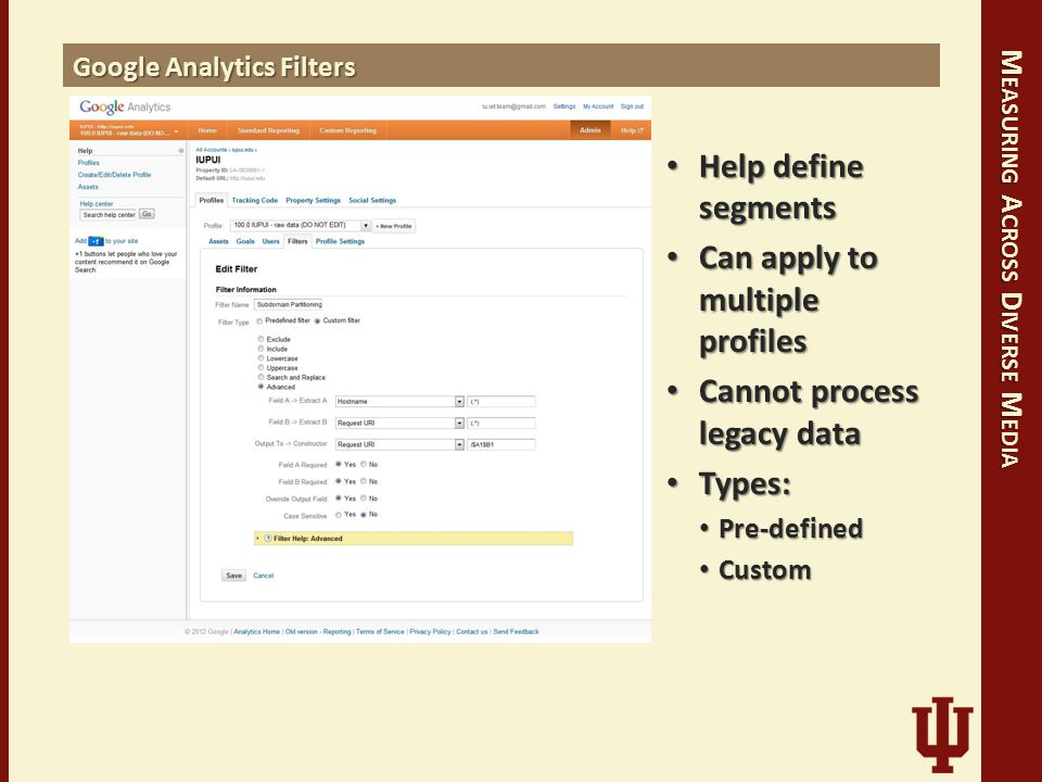 M EASURING A CROSS D IVERSE M EDIA Google Analytics Filters Help define segments Help define segments Can apply to multiple profiles Can apply to multiple profiles Cannot process legacy data Cannot process legacy data Types: Types: Pre-defined Pre-defined Custom Custom