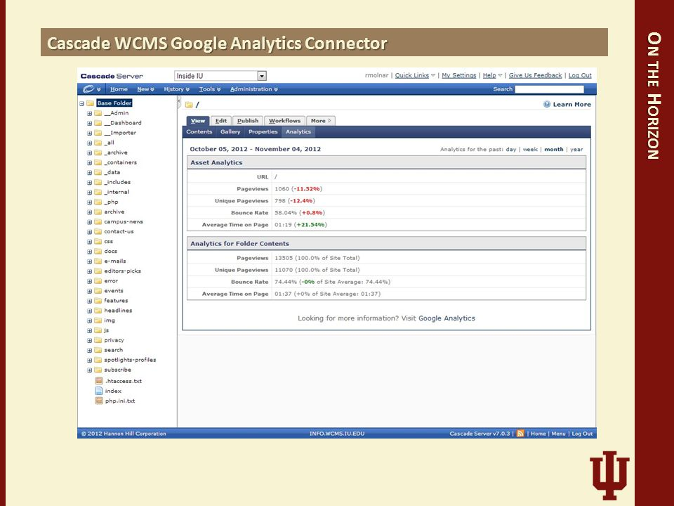 O N THE H ORIZON Cascade WCMS Google Analytics Connector