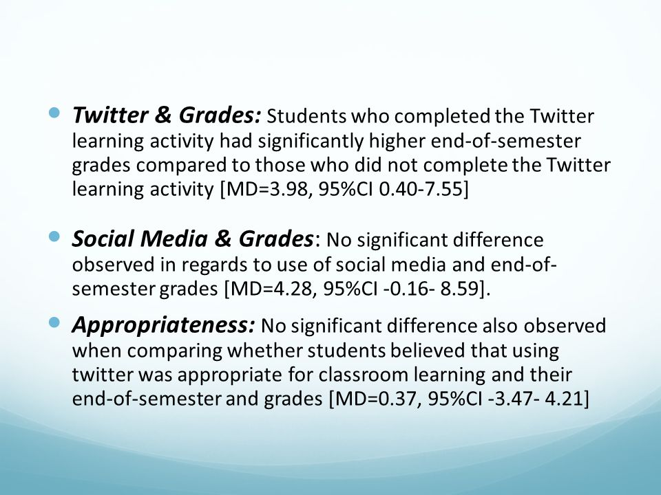 Twitter & Grades: Students who completed the Twitter learning activity had significantly higher end-of-semester grades compared to those who did not complete the Twitter learning activity [MD=3.98, 95%CI 0.40-7.55] Social Media & Grades: No significant difference observed in regards to use of social media and end-of- semester grades [MD=4.28, 95%CI -0.16- 8.59].
