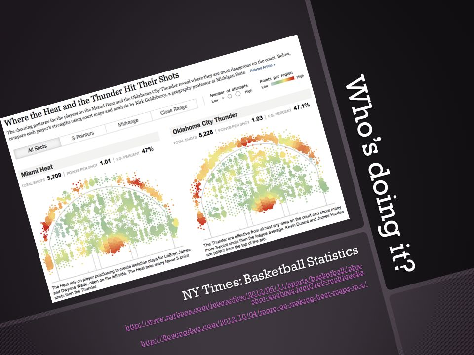Who's doing it? NY Times: Basketball Statistics http://www.nytimes.com/interactive/2012/06/11/sports/basketball/nba- shot-analysis.html?ref=multimedia