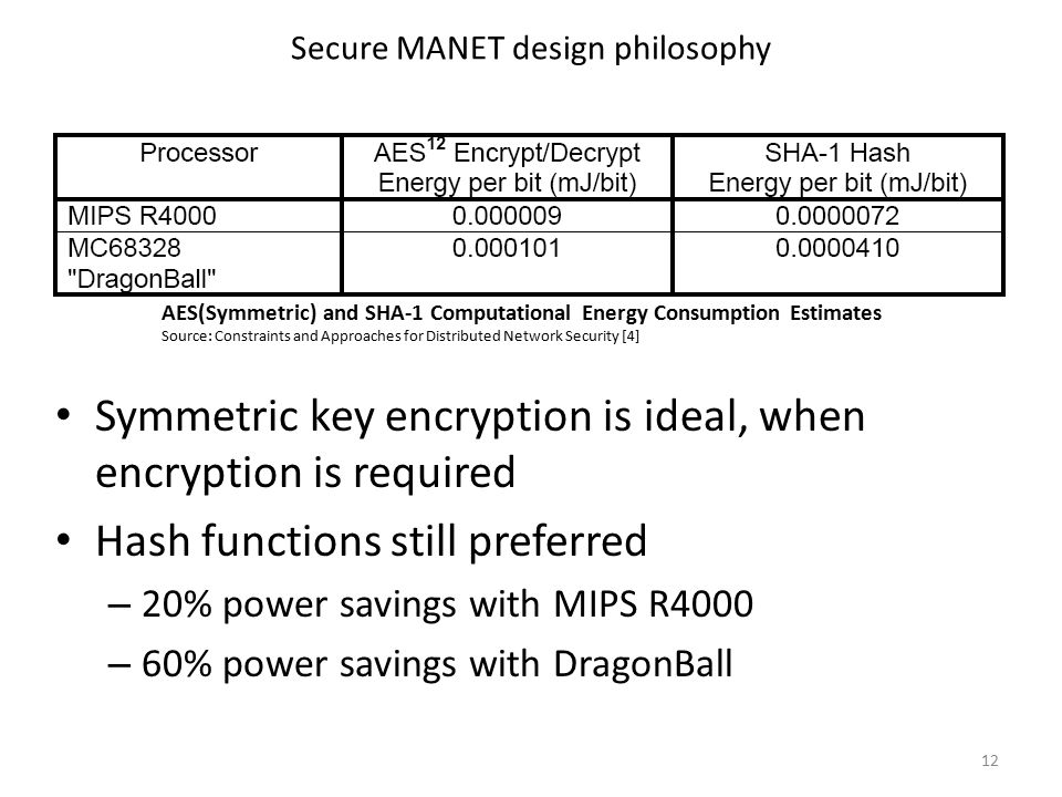 Secure MANET design philosophy 12 AES(Symmetric) and SHA-1 Computational Energy Consumption Estimates Source: Constraints and Approaches for Distributed Network Security [4] Symmetric key encryption is ideal, when encryption is required Hash functions still preferred – 20% power savings with MIPS R4000 – 60% power savings with DragonBall