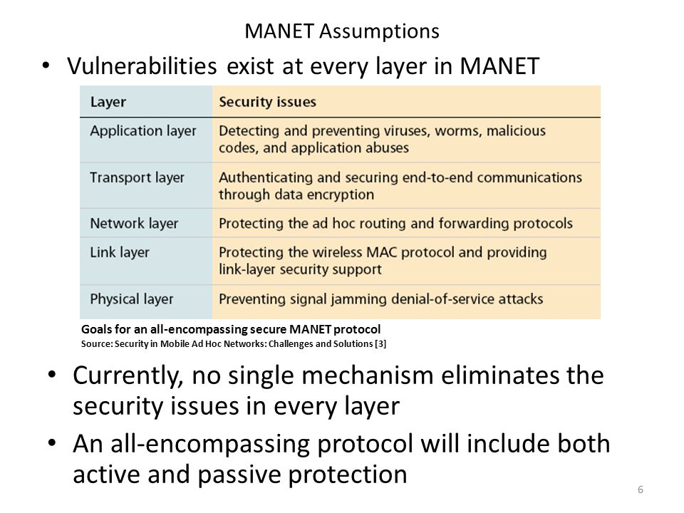 MANET Assumptions Vulnerabilities exist at every layer in MANET 6 Goals for an all-encompassing secure MANET protocol Source: Security in Mobile Ad Hoc Networks: Challenges and Solutions [3] Currently, no single mechanism eliminates the security issues in every layer An all-encompassing protocol will include both active and passive protection