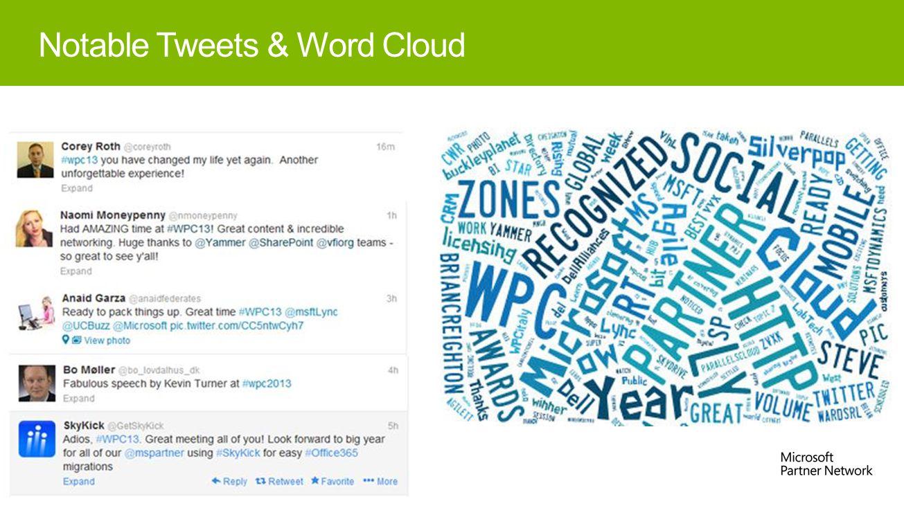 Notable Tweets & Word Cloud