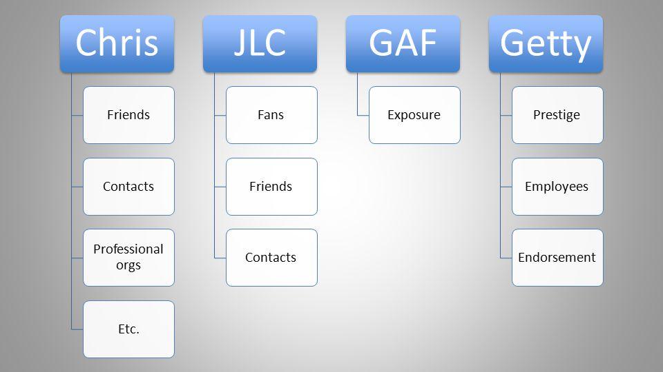Chris FriendsContacts Professional orgs Etc. JLC FansFriendsContacts GAF Exposure Getty PrestigeEmployeesEndorsement