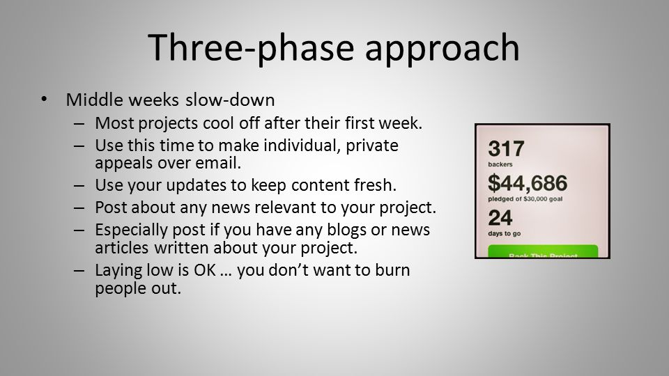 Three-phase approach Middle weeks slow-down – Most projects cool off after their first week. – Use this time to make individual, private appeals over