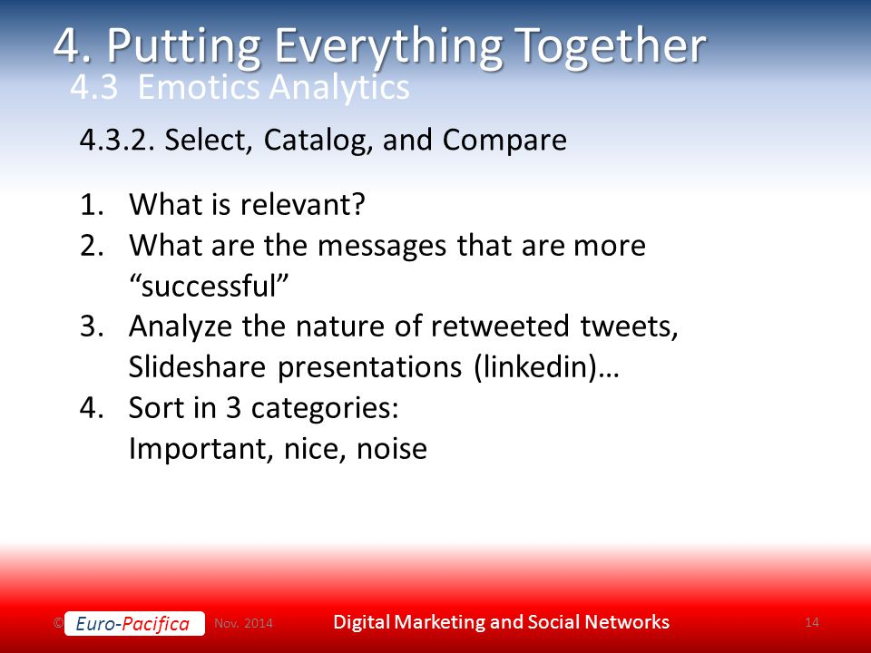 Euro-Pacifica © Nov. 2014 Digital Marketing and Social Networks 14 4.3.2.