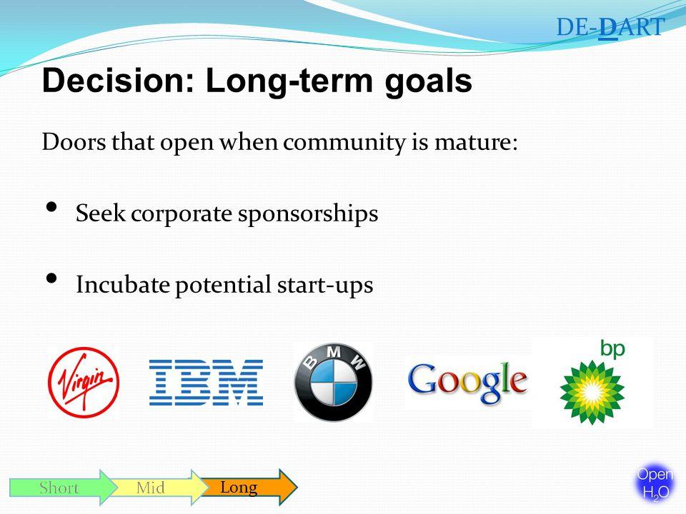Decision: Long-term goals Doors that open when community is mature: Seek corporate sponsorships Incubate potential start-ups DE-DART Long