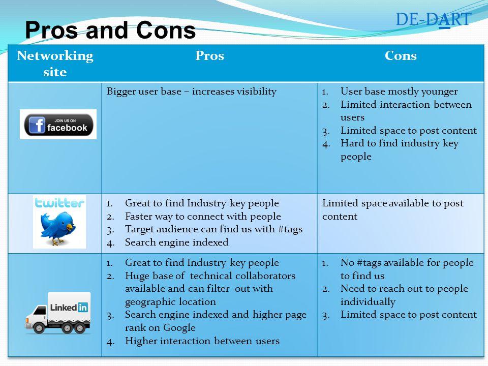 Pros and Cons DE-DART