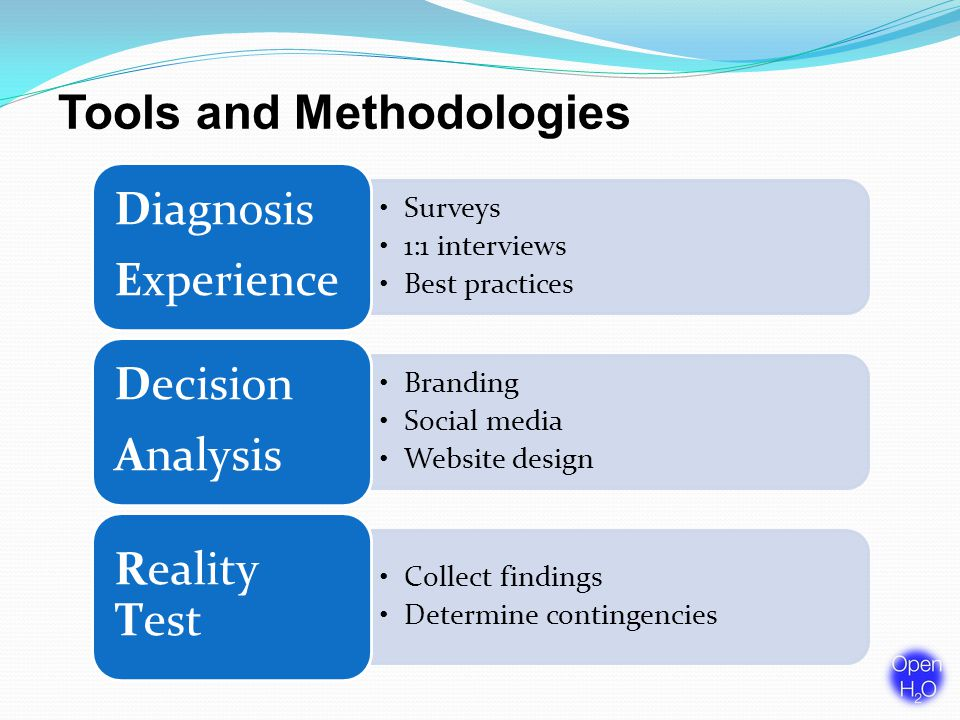 Reality Test RiskMitigation Strategy Contingency Strategy OpenH2O s website does not gain traction Find out which features are attractive/ off-putting and work on them Incentivize partners/channels to promote OpenH2O Few projects come onto OpenH2O Approach high- schools/colleges and offer to feature their projects on the site Re-think the collaborative tools offered on OpenH2O and see if it is lacking in depth or scope Not enough resources to handle sudden growth Engage community to volunteer pro bono Seek individual donors or corporate sponsors sooner to fund team DE-DART Source: MS&E 271