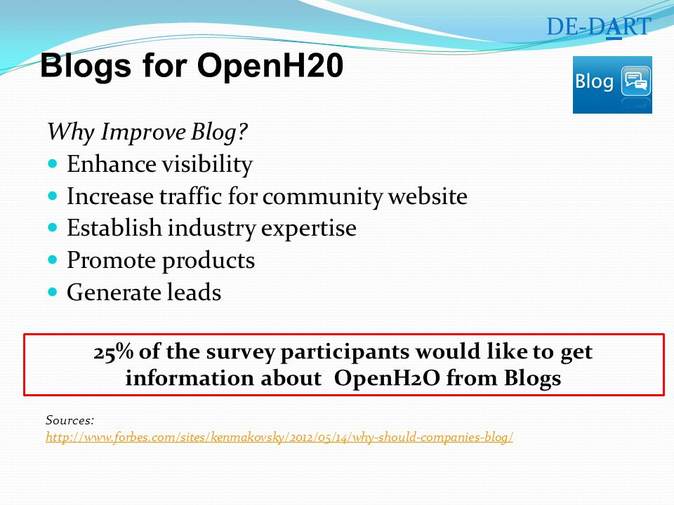 Blogs for OpenH20 Why Improve Blog.