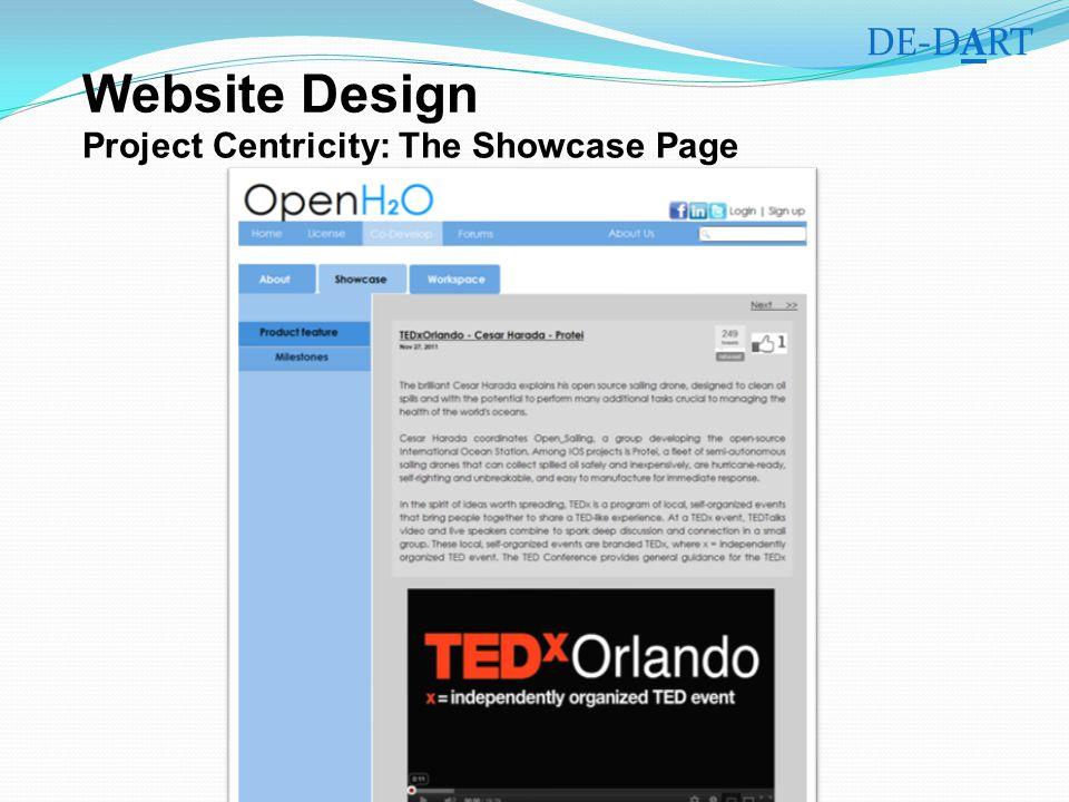 Project Centricity: The Showcase Page DE-DART