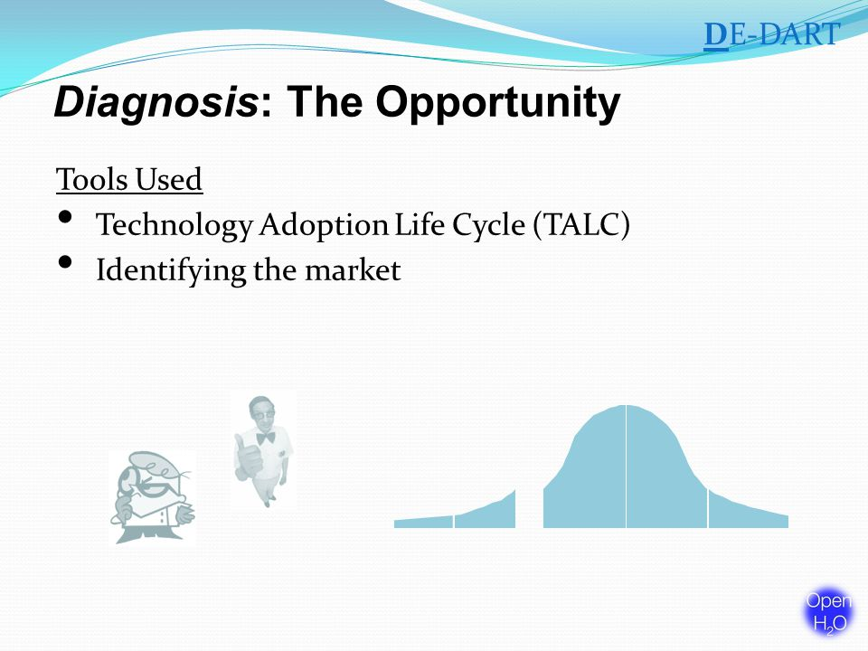Diagnosis: The Opportunity Tools Used Technology Adoption Life Cycle (TALC) Identifying the market DE-DART