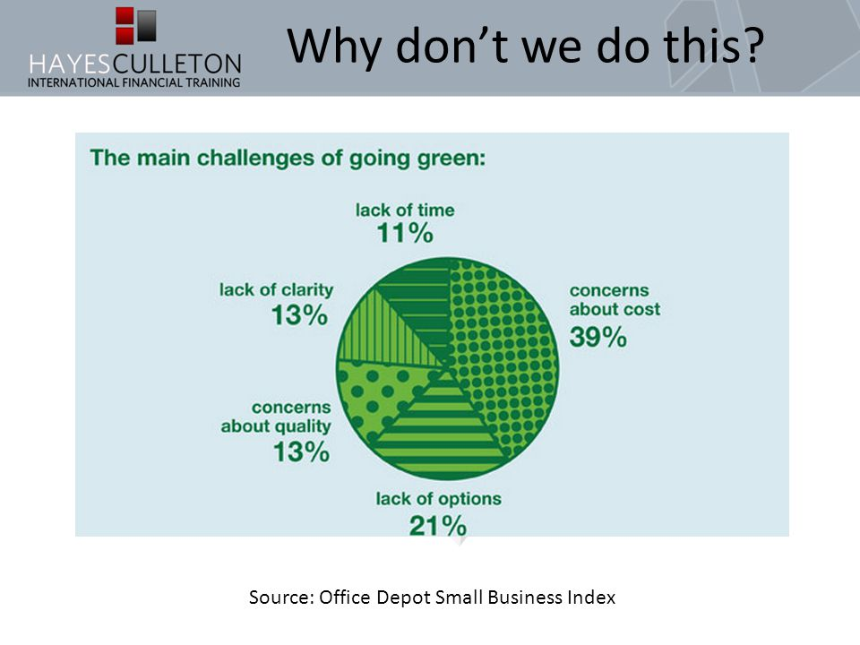 Why don't we do this Source: Office Depot Small Business Index