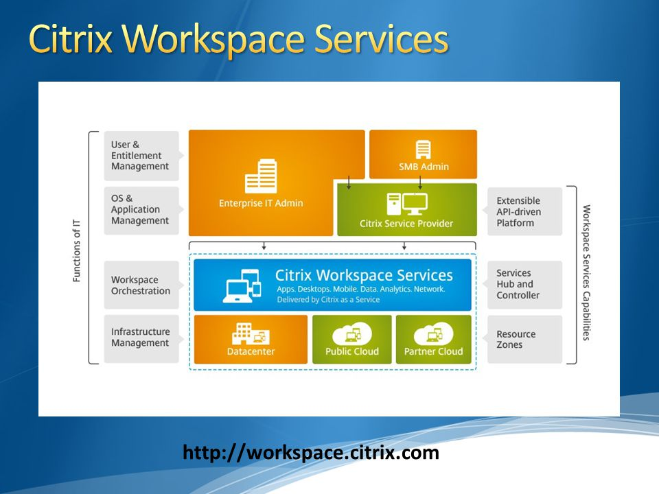http://workspace.citrix.com