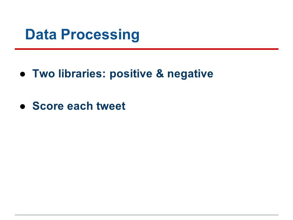 Data Processing ●Two libraries: positive & negative ●Score each tweet