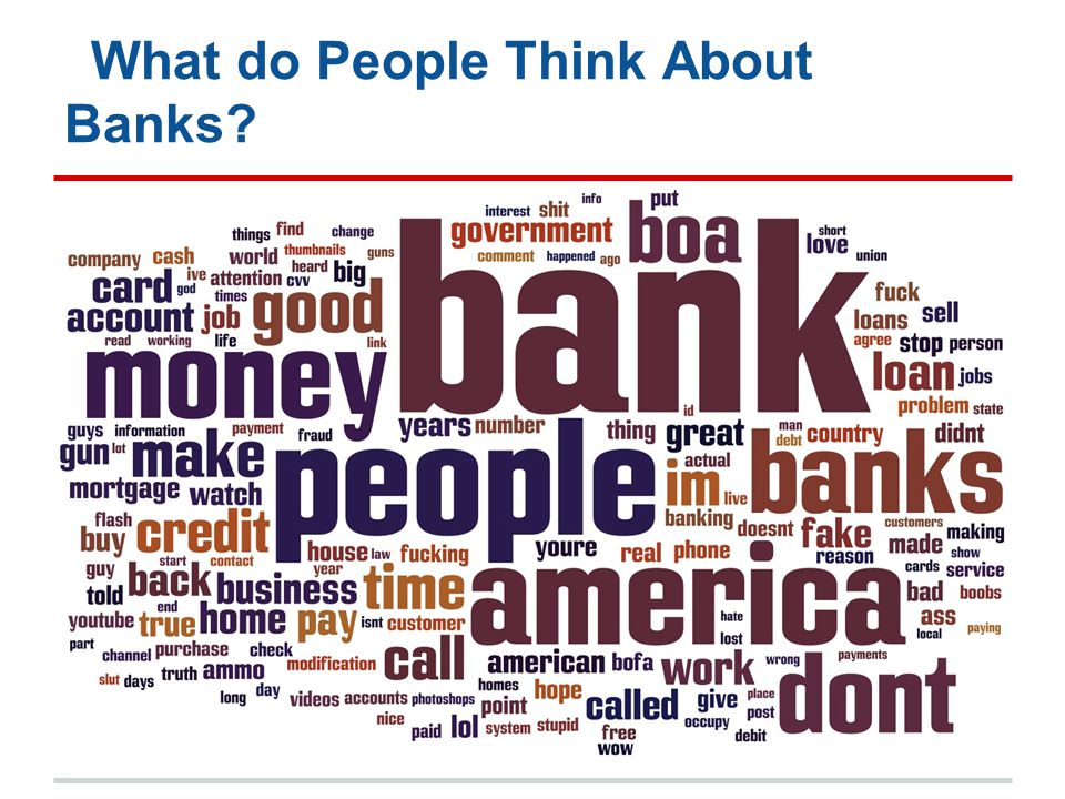 What do People Think About Banks
