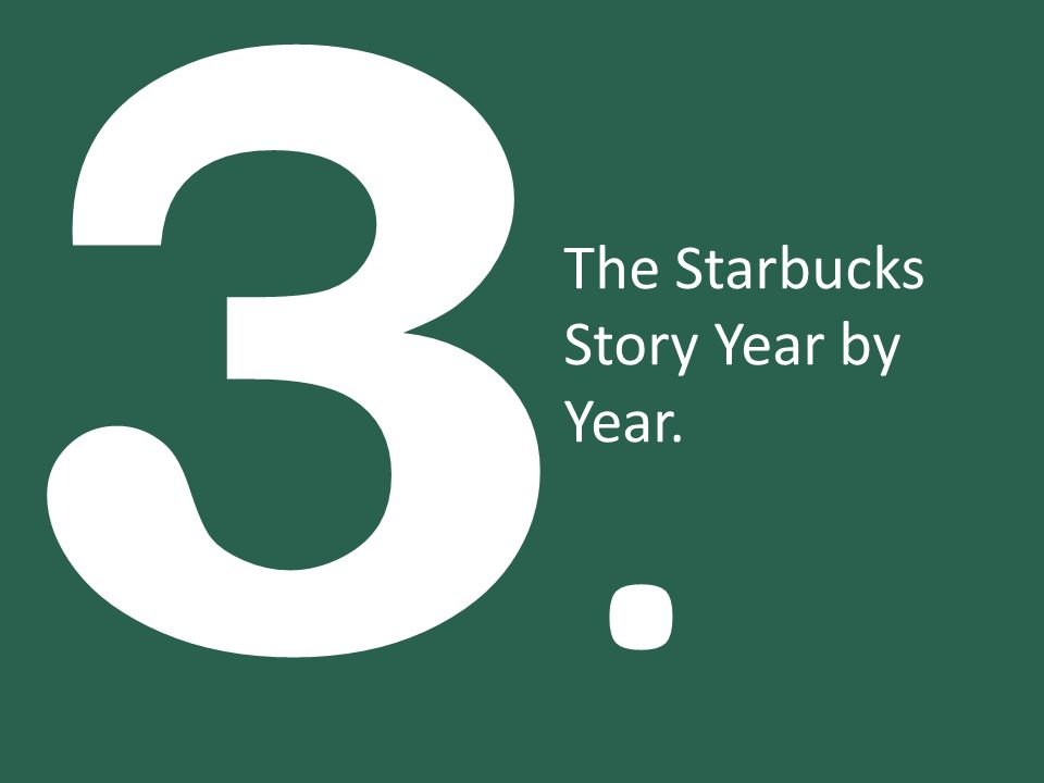 3.3. The Starbucks Story Year by Year.