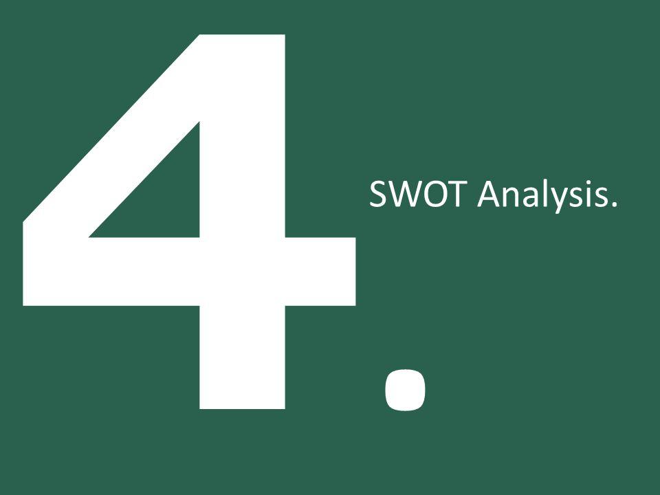 4.4. SWOT Analysis.