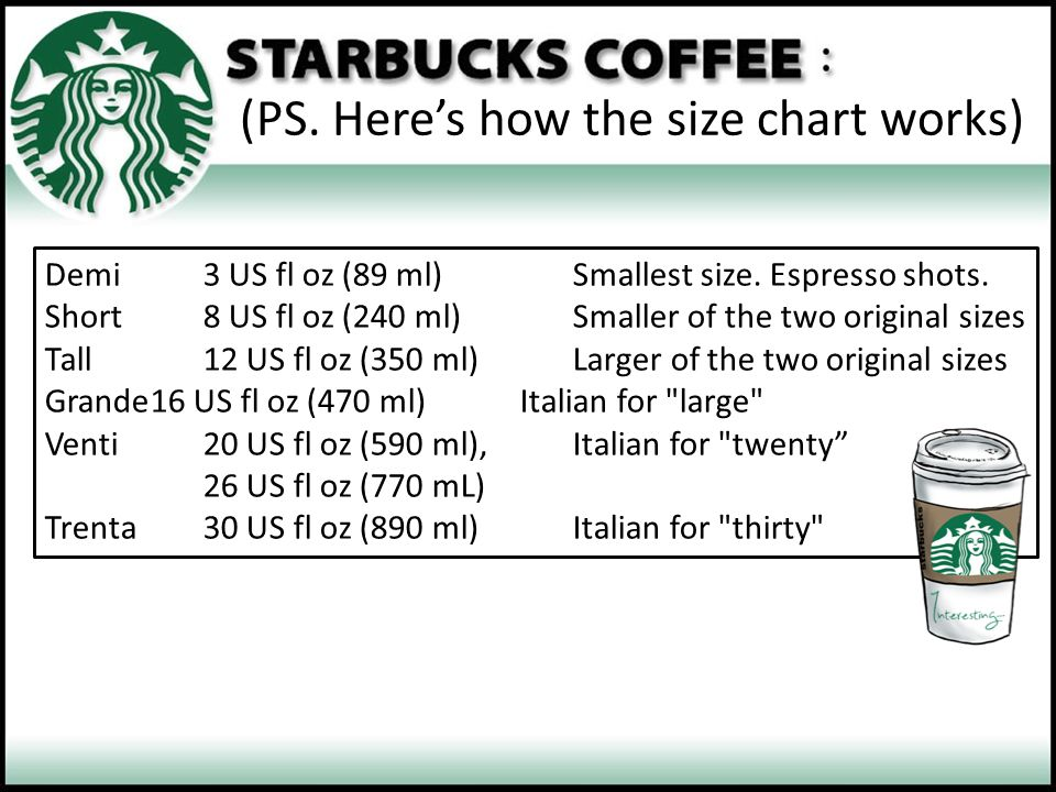 (PS. Here's how the size chart works) Demi3 US fl oz (89 ml)Smallest size. Espresso shots. Short8 US fl oz (240 ml)Smaller of the two original sizes T
