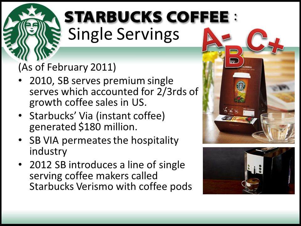 Single Servings (As of February 2011) 2010, SB serves premium single serves which accounted for 2/3rds of growth coffee sales in US. Starbucks' Via (i