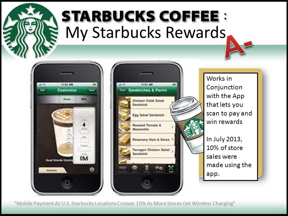My Starbucks Rewards 2009, loyalty card program established 2013, opened to reward Starbucks brand groceries and Teavana purchases Works in Conjunctio
