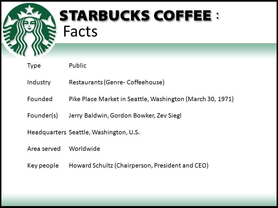 Facts TypePublic IndustryRestaurants (Genre- Coffeehouse) FoundedPike Place Market in Seattle, Washington (March 30, 1971) Founder(s)Jerry Baldwin, Go