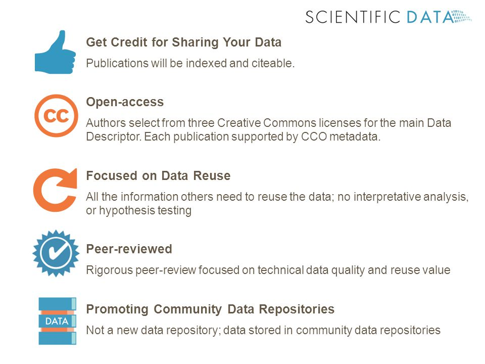 Get Credit for Sharing Your Data Publications will be indexed and citeable.
