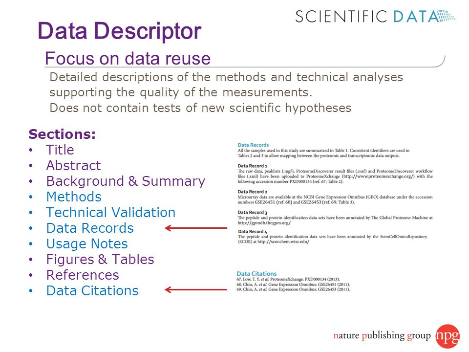 Focus on data reuse Sections: Title Abstract Background & Summary Methods Technical Validation Data Records Usage Notes Figures & Tables References Data Citations Data Descriptor Detailed descriptions of the methods and technical analyses supporting the quality of the measurements.