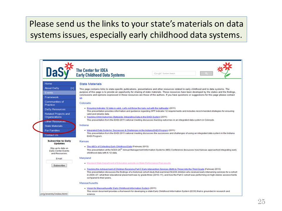 25 Please send us the links to your state's materials on data systems issues, especially early childhood data systems.