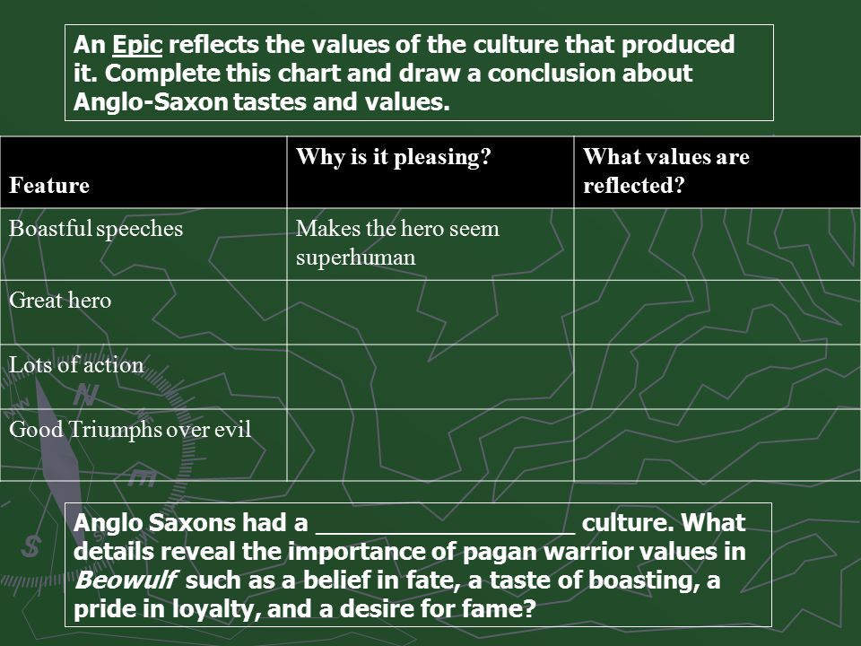 An Epic reflects the values of the culture that produced it. Complete this chart and draw a conclusion about Anglo-Saxon tastes and values. Feature Wh