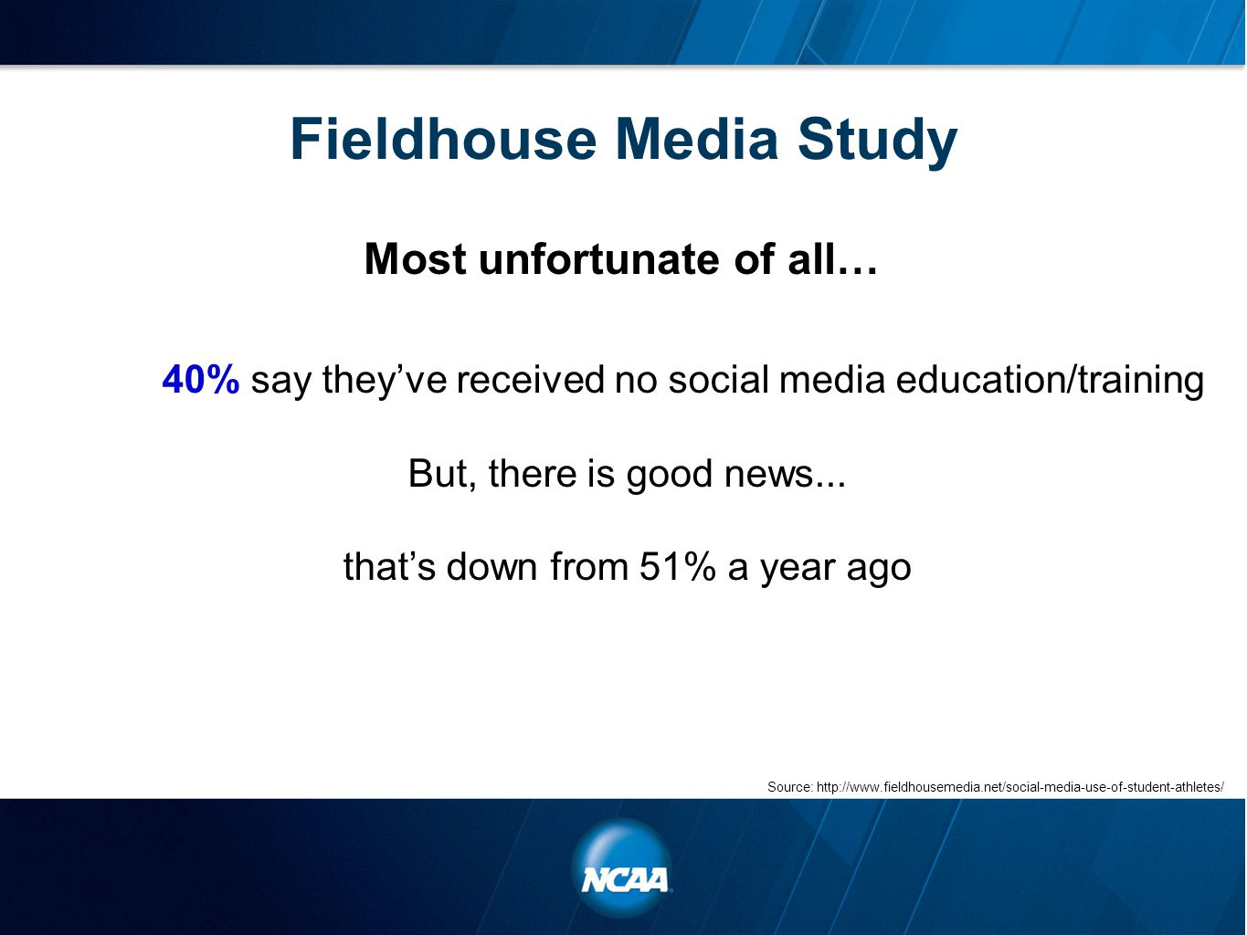 Fieldhouse Media Study Most unfortunate of all… 40% say they've received no social media education/training But, there is good news... that's down fro