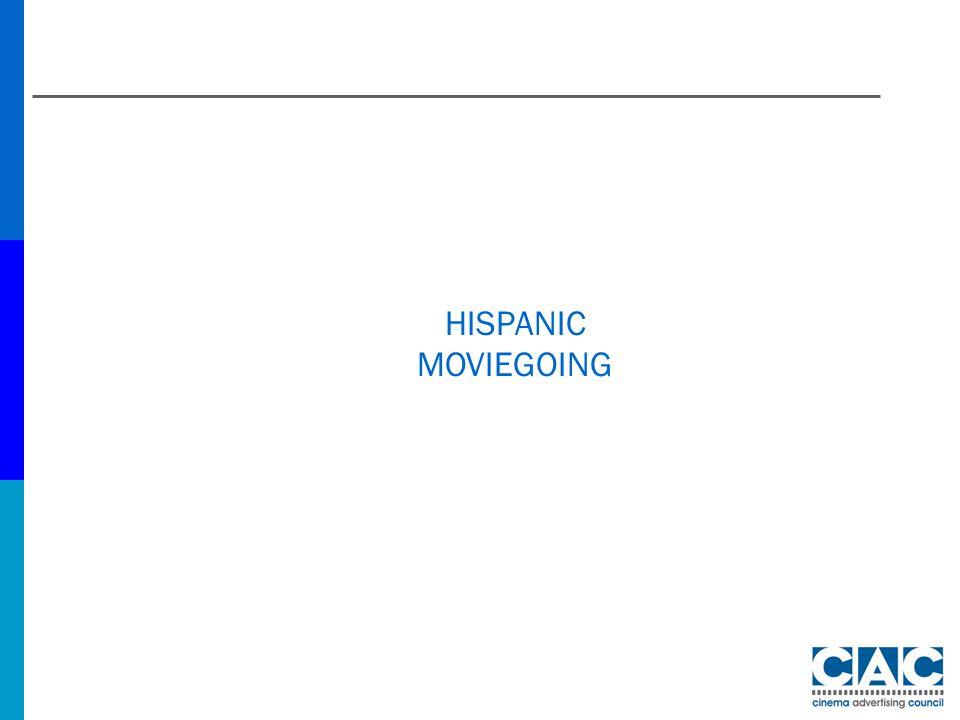 HISPANIC MOVIEGOING