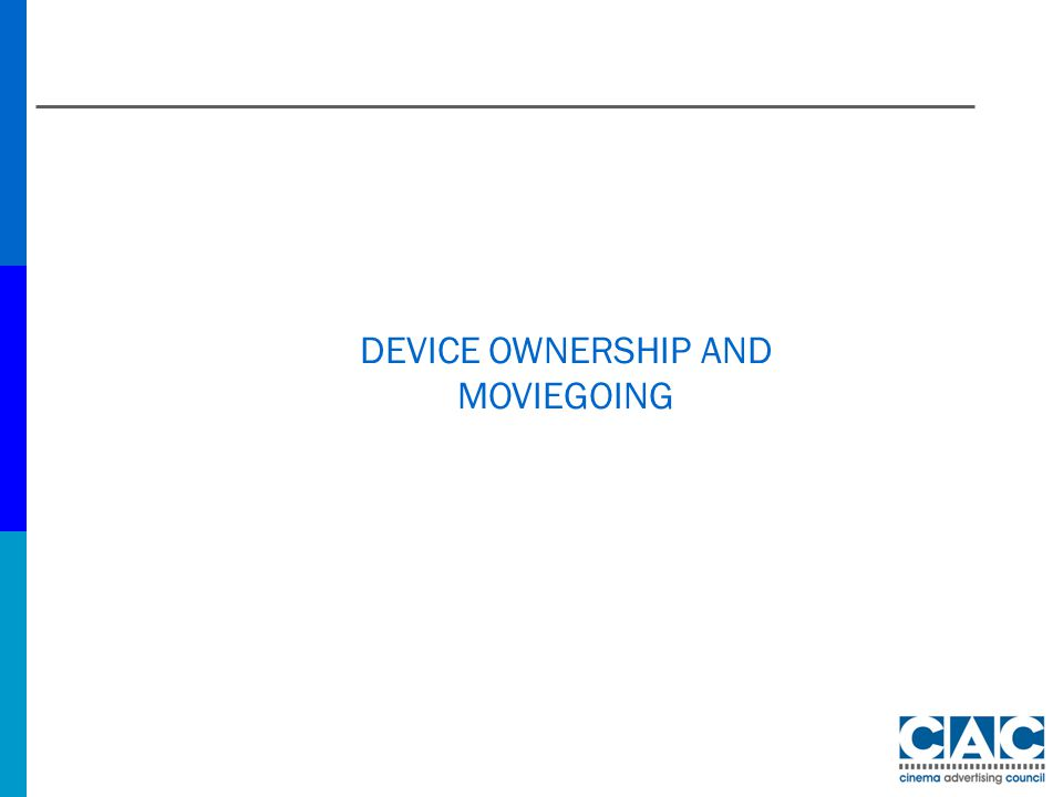 DEVICE OWNERSHIP AND MOVIEGOING