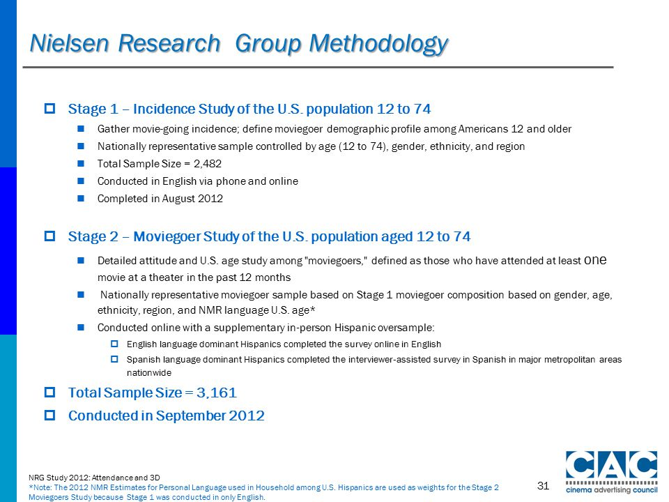 Nielsen Research Group Methodology  Stage 1 – Incidence Study of the U.S.